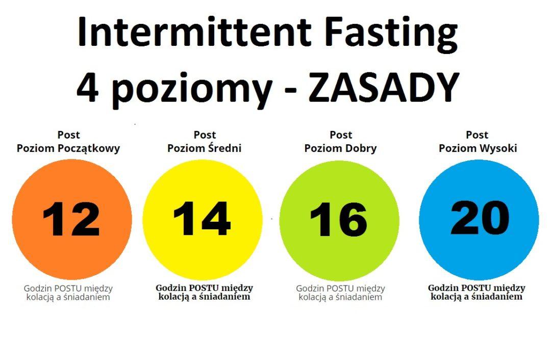 Intermittent Fasting dla początkujących i zaawansowanych